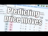 Betfair trading – Predicting where prices will move