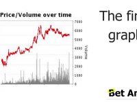 Peter Webb, Bet Angel – Betfair trading analysis – Horse racing