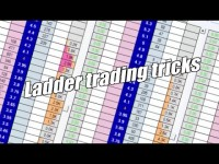 Bet Angel – Ladder trading tricks