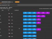 Bet event – Market grid