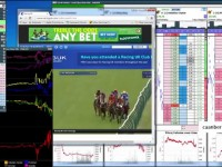 Bet Smart – Back to Lay Betfair Strategy – Last Sunday – Caan Berry
