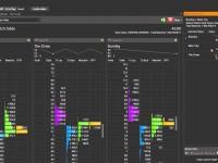 Betfair market navigation and browsing