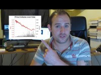 Support & Resistance – Betting Exchange Market Forces