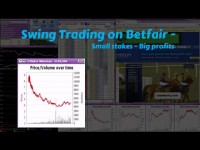 Swing Trading Betfair – Small stake's can bring profit too – Caan Berry