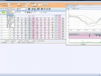 Using Bet Angel – One Click screen – Trading advanced charts