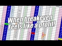 Betfair trading analysis & tips – When trading for zero feels like a profit!
