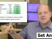 Betfair trading – When it's great to see a red screen