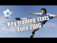 Betfair trading – UEFA Euro 2016 football market stats & tips