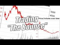 Betfair trading – Horse racing – Trading a bounce