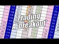Betfair trading strategies – Trading a breakout