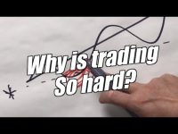 Why is trading so hard? – Betfair trading – Trading horse racing