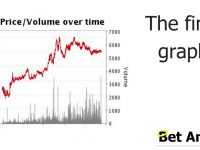 Peter Webb, Bet Angel – Betfair trading analysis – Horse racing