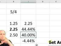 The only way to win at betting in the long run – Explained