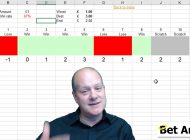 Peter Webb – Bet Angel – How to get the right mindset for profitable trading