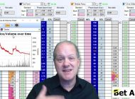 Betfair trading – Here is how you should really be trading on Betfair!