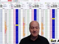 Betfair trading – The trade that 'never' loses