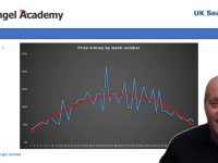 Seasonality in UK horse racing and how it affects your Betfair trading