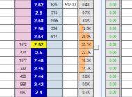 Trading a gambling yard – £260 'Barney Curley' trade