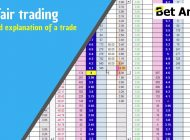 Betfair trading explained in depth | Horse racing trading on Bet Angel | Peter Webb
