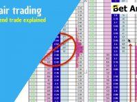 Betfair trading – A nice little trend trade on Betfair horse racing markets