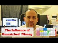 Does Unmatched Money Affect Your Trading? – Followers Q & A