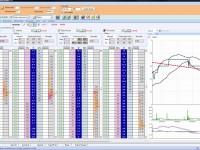 Using Bet Angel – Ladder screen – Global settings offset on the ladder