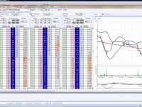 Using Bet Angel – Ladder screen – Using charts on the ladder