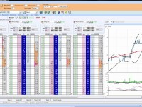 Using Bet Angel – Trading a race on the Ladder