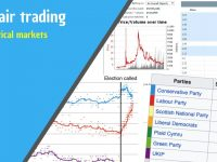 Punting on Politics – Betting patterns in previous General elections