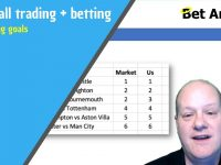 Football betting tips – Take the luck out of your trading or football betting strategy