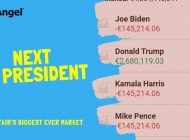 US President betting | Betfair's biggest and most controversial market ever