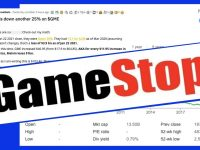 What's going on at Gamestop, what is a short squeeze and where will this end?