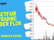 Betfair trading | Trading order flow on pre-off Horse racing markets
