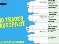 Betfair trading | How to find perfect trading opportunties automatically using Bet Angel